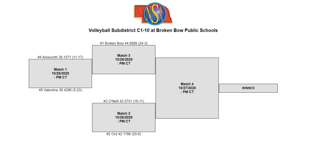 Volleyball Subdistrict at Broken Bow