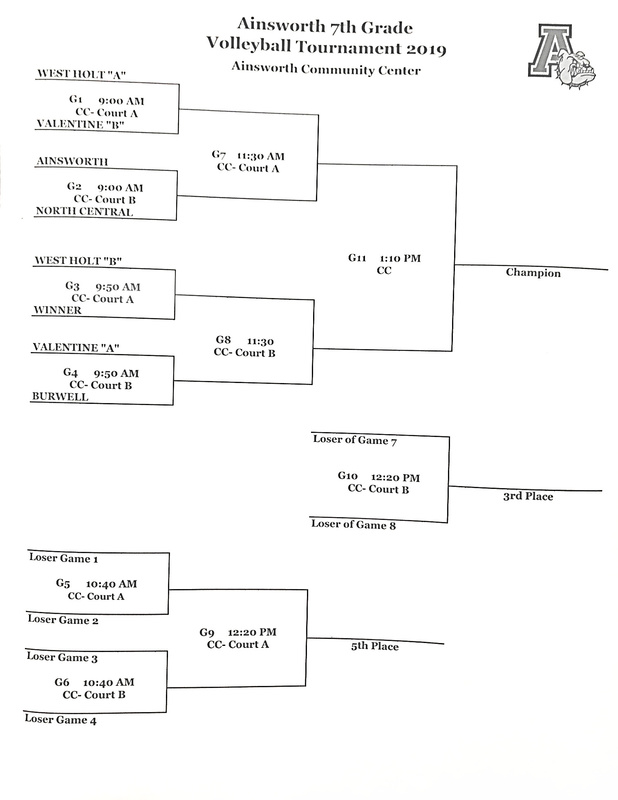 VMS Volleyball Brackets -9/21 @ Ainsworth
